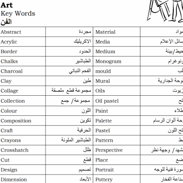 Art Vocabulary List