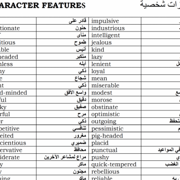 Character features