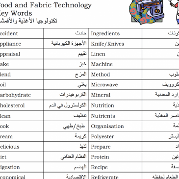 Food and Fabric Technology Vocab