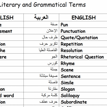 Literary and Grammatical Terms