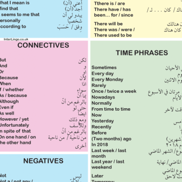 Useful Expressions – Quickfire Revision
