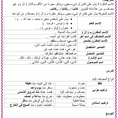 Booklet of language rules2